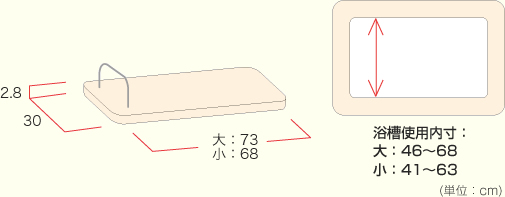 浴槽使用内寸:大46?68cm,小:41?63
