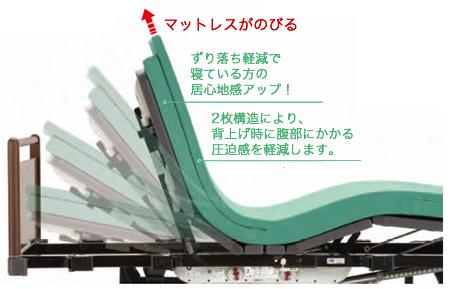 腹部圧迫軽減マットレス FK-95